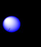 Dumbell Shape With Ring In Center Orbital