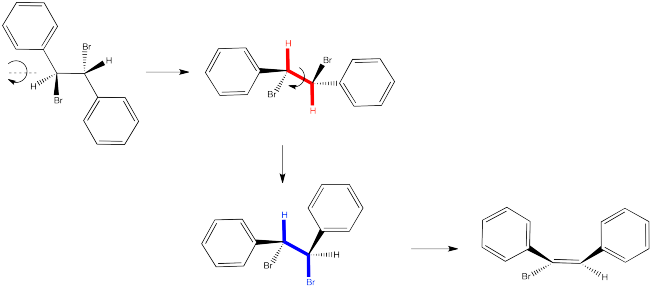 organic chem chirality r s substitution elimination In the early sixties, r s cahn (england), c k ingold (england), and v prelog ( switzerland) introduced the unequivocal and generally applicable (r,s) system ( also called cahn-ingold-prelog or cip system) for naming the absolute configuration of chirality centers modified (r,s) systems can also be applied to chirality.
