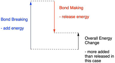 how to buy bonds with td