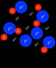 Structure & Reactivity: Atoms: Protons, Neutrons, Electrons