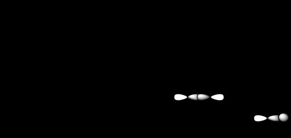 Structure Reactivity