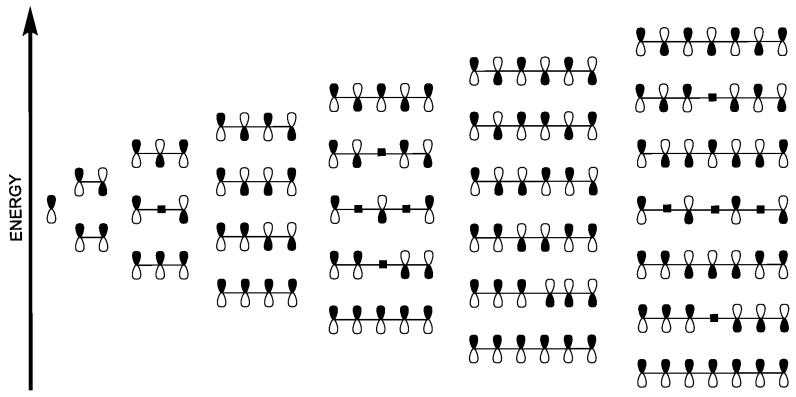 structure  u0026 reactivity