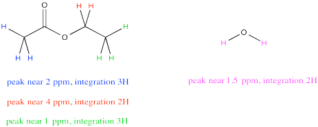 Nmr In Lab