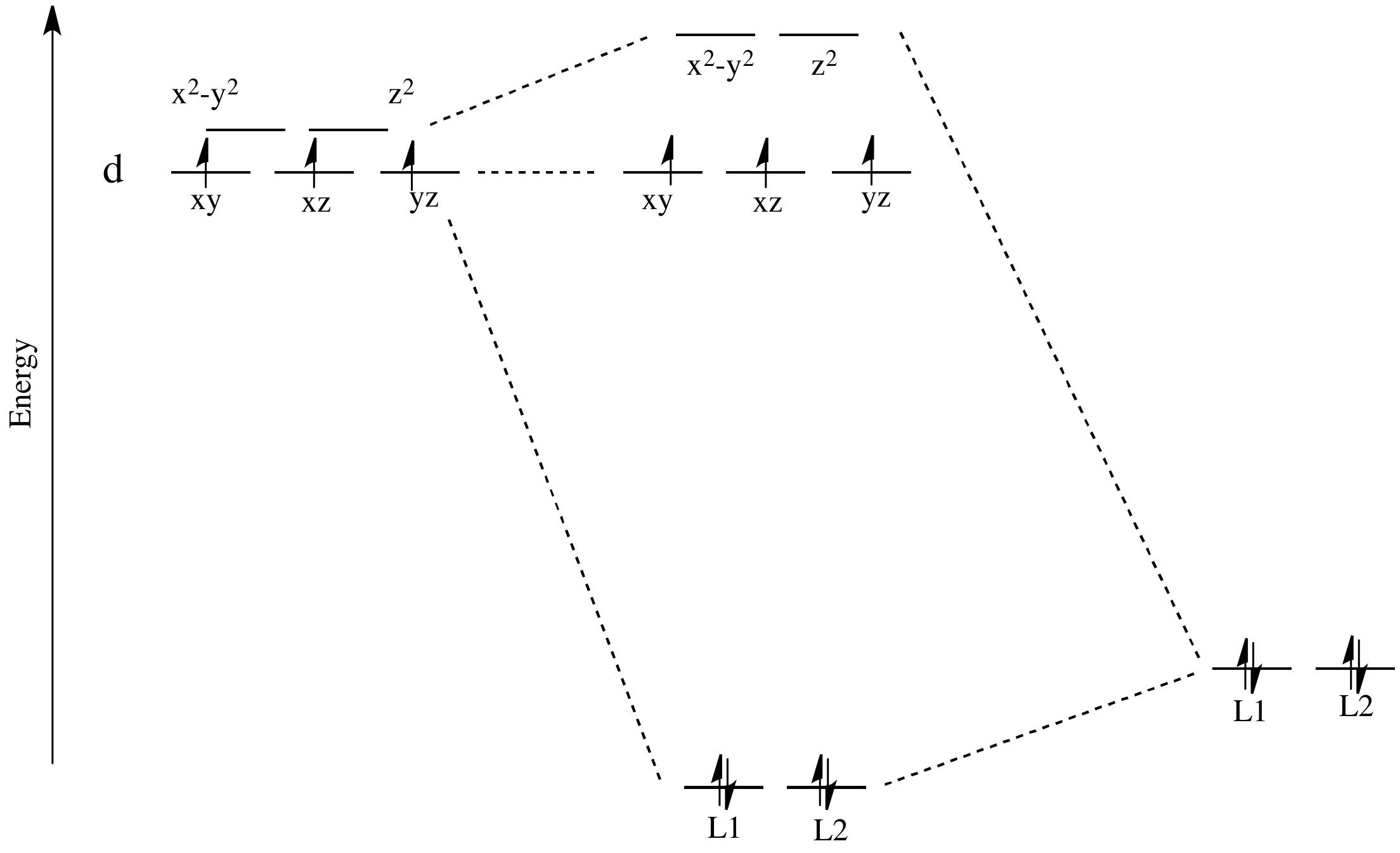 Energy level diagram for phosphorus energy etfs coordination chemistry pooptronica Images