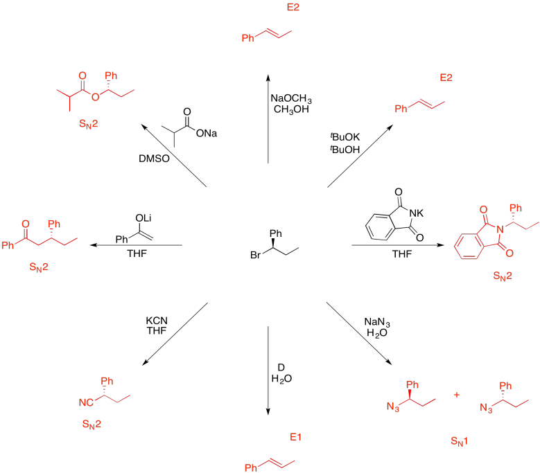 Aliphatic Nucleophilic Substitution