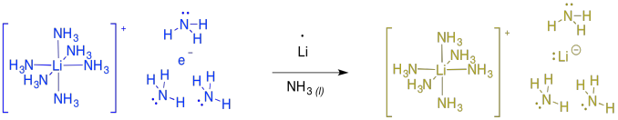 reduction of benzophenone with sodium borohydride