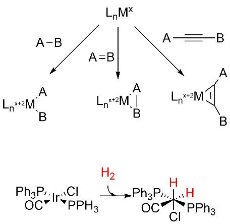 oxidative addition nitrogenase